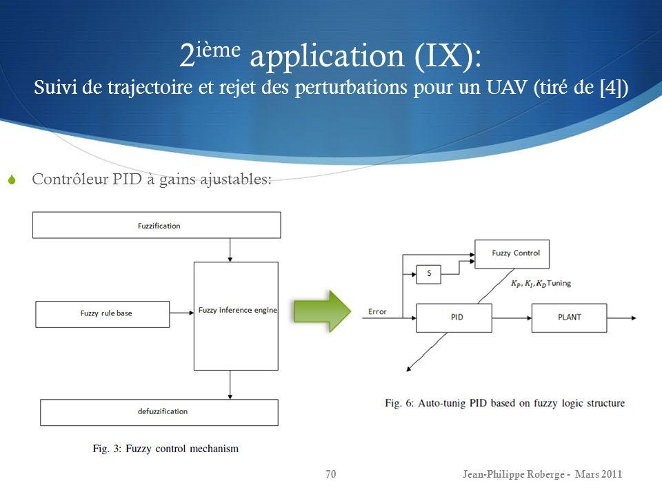 2ième application (IX): Suivi de trajectoire et rejet des perturbations pour un UAV (tiré de [4])